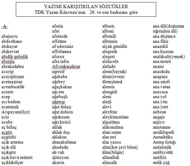 Yazımı Karıştırılan Sözcükler TDK Yazım Kılavuzu'nun 26. ve Son Baskısına Göre